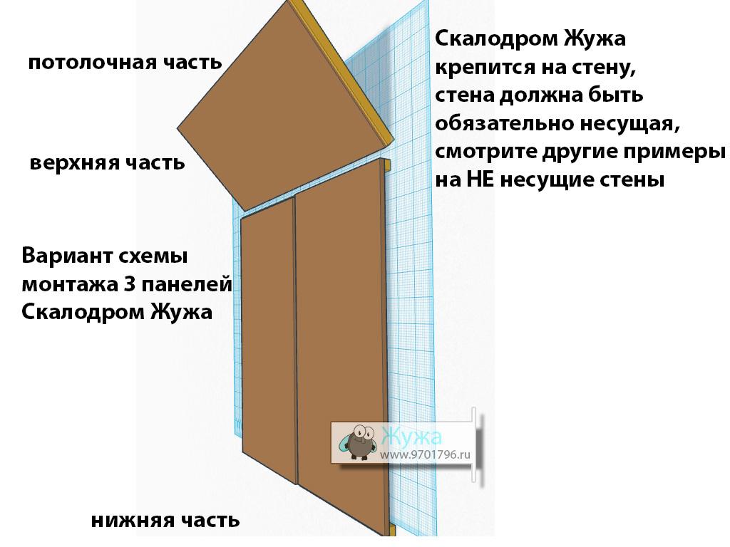 Схемы реализованных проектов